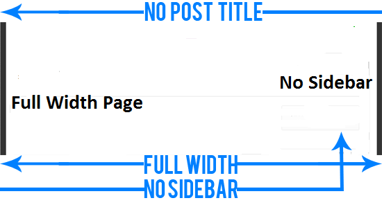 Create a Full Width Page and Remove Sidebar in Blogger Blog